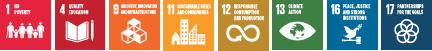 UNESCO y ODS