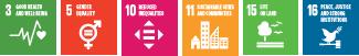 UNODC and SDG