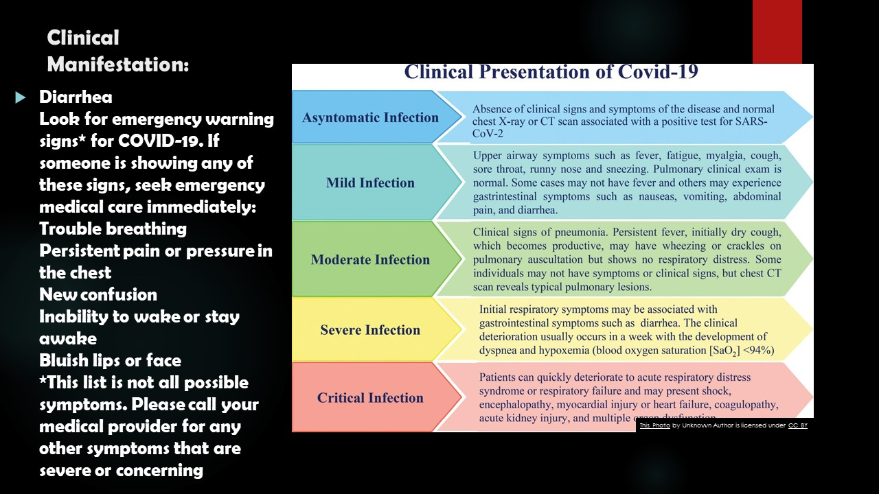 Clinical manifestations, continued