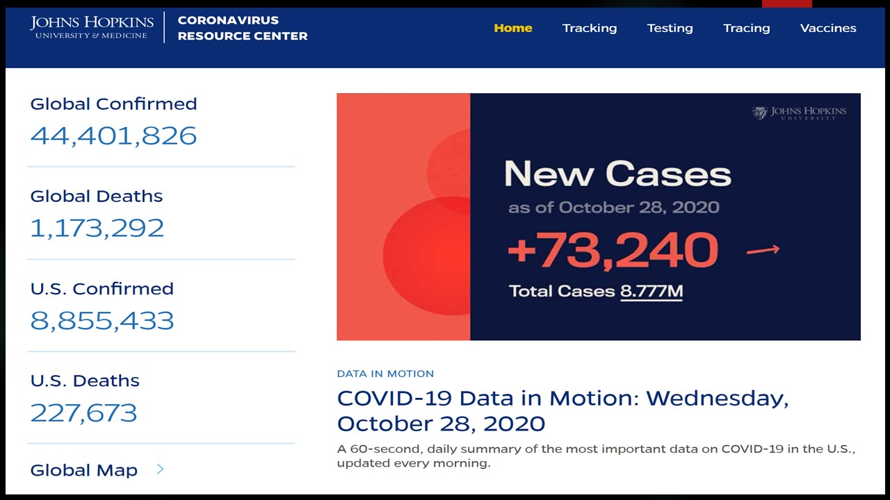 New cases as of October 28, 2020: 73,240