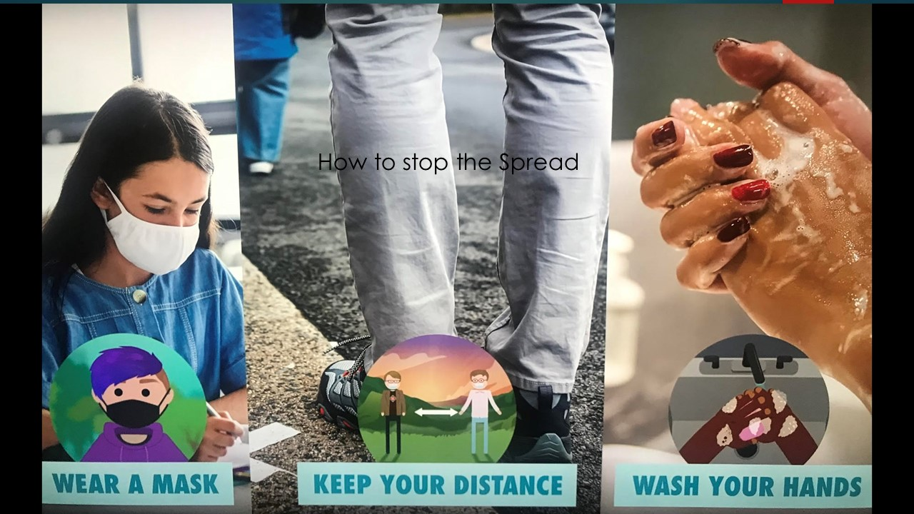 How to stop the spread: Wear a mask, keep your distance, wash your hands