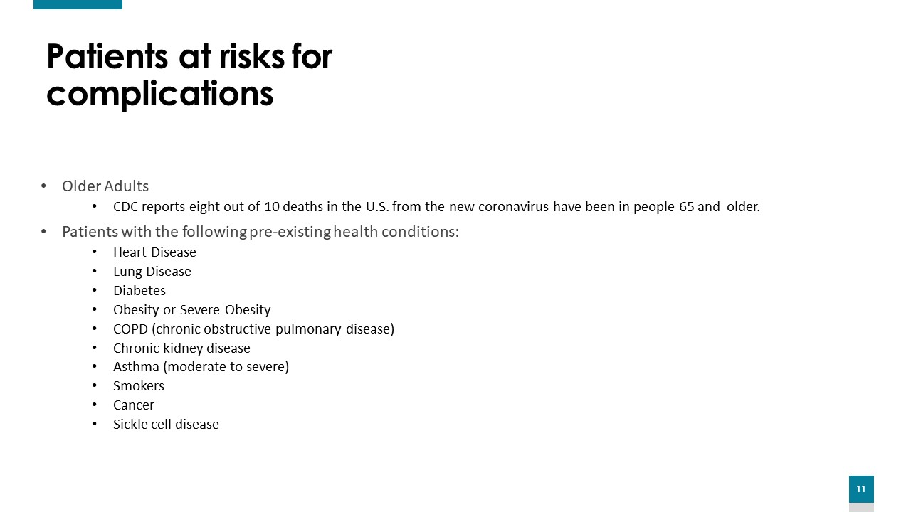 Patients at risk for complications