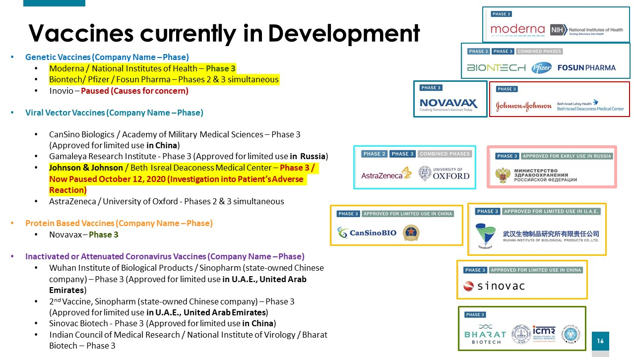 Vaccines currently in development, continued