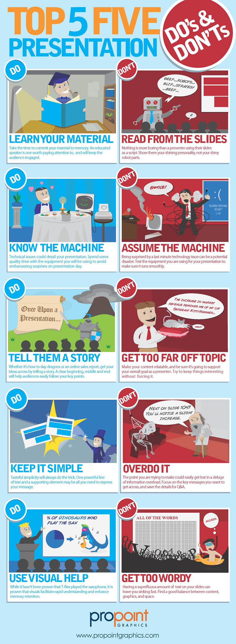 Infographic of Top five Presentation Dos and Don'ts. Learn Your Material, Don't read from slides, Do know the machine. Don't assume the machine. Do tell them a story. Don't get too far off topic. Do keep it simple. Don't overdo it. Do use visual help. Don't get too wordy