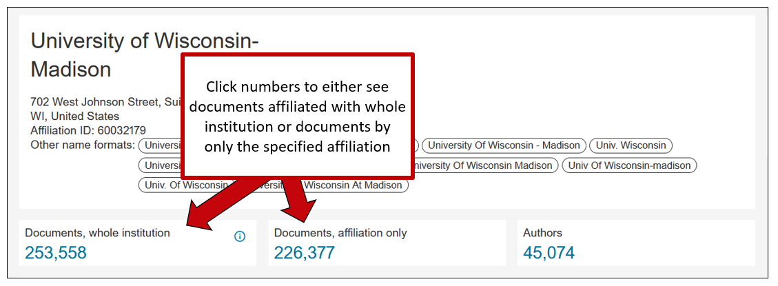 """Screenshot of affiliation profile in scopus (University of Wisconsin-Madison). Arrows point to the Documents, whole institution and the Documents, affiliation only options, with instructions to """"Click numbers to either see documents affiliated with whole institution or documents by only the specified affiliation"""""""