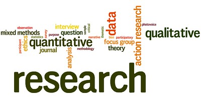 Word Cloud with words research, quantitative, qualitative, action research, data and various other research-related words