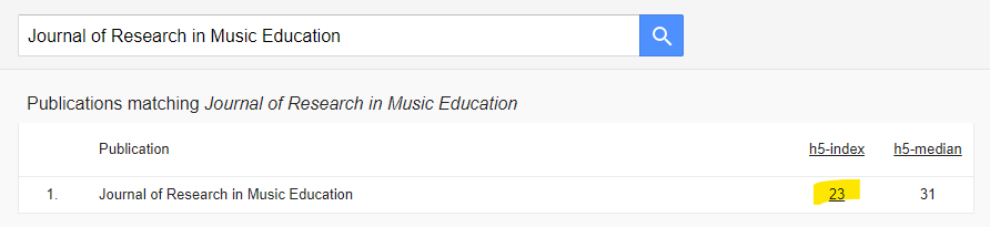 Journal of Research in Music Education results