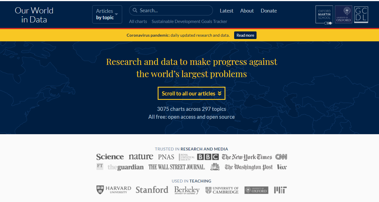Our world in data home page