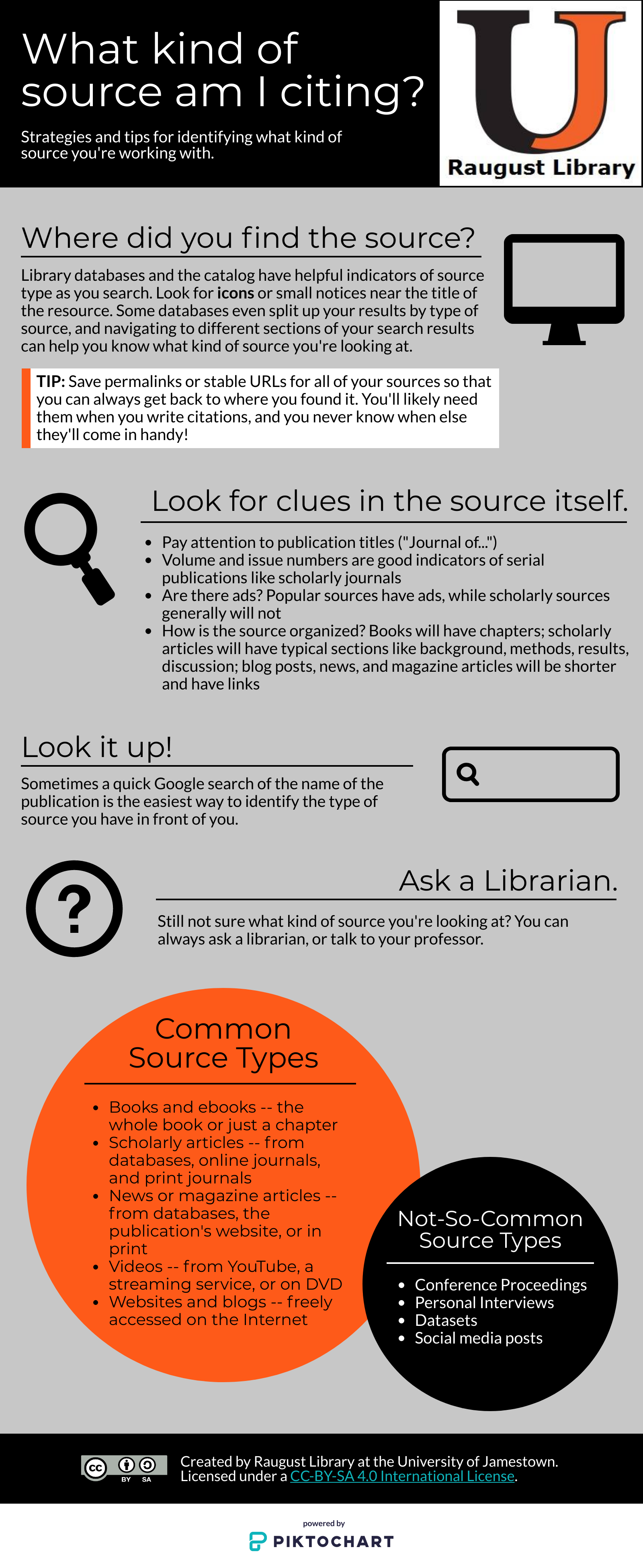 Infographic on identifying source types