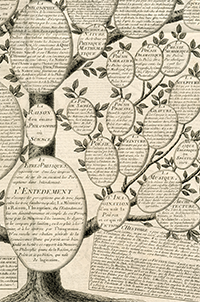 diderot's tree of knowledge