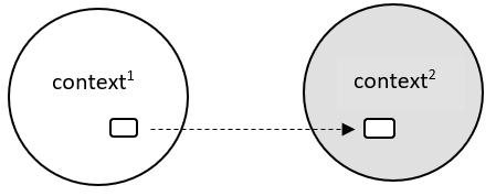two circles with the same square in each