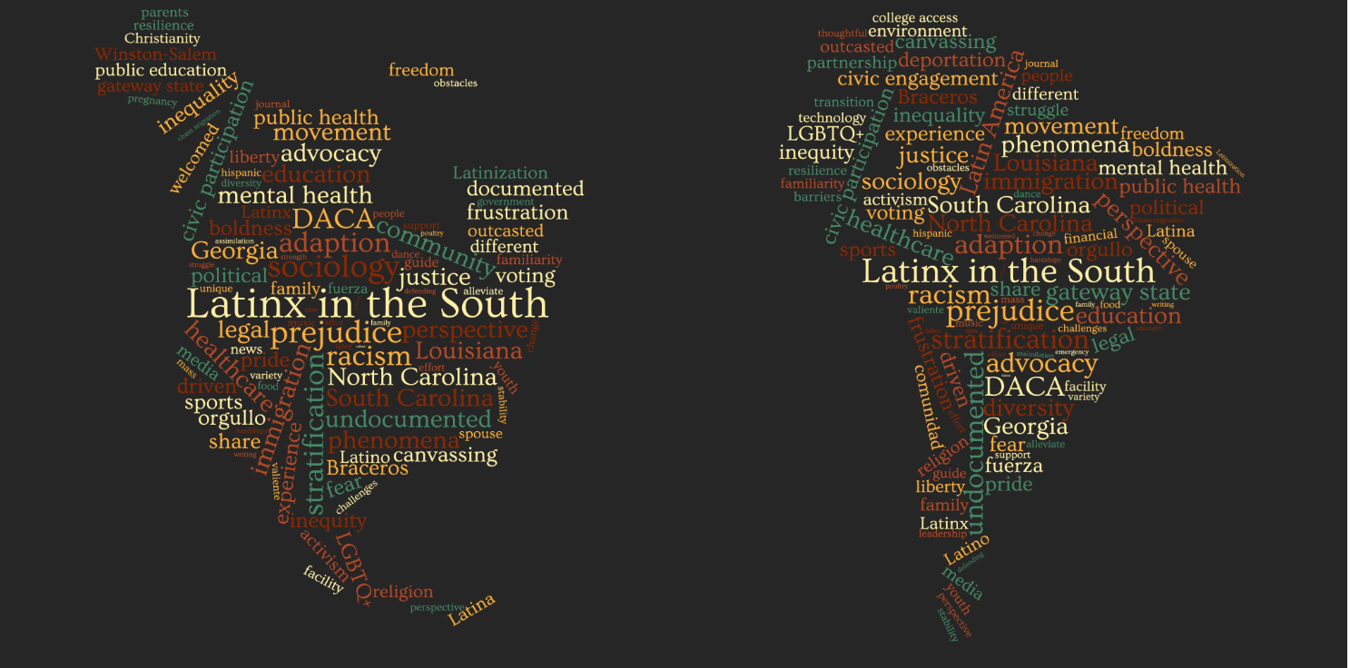 word cloud north and south america