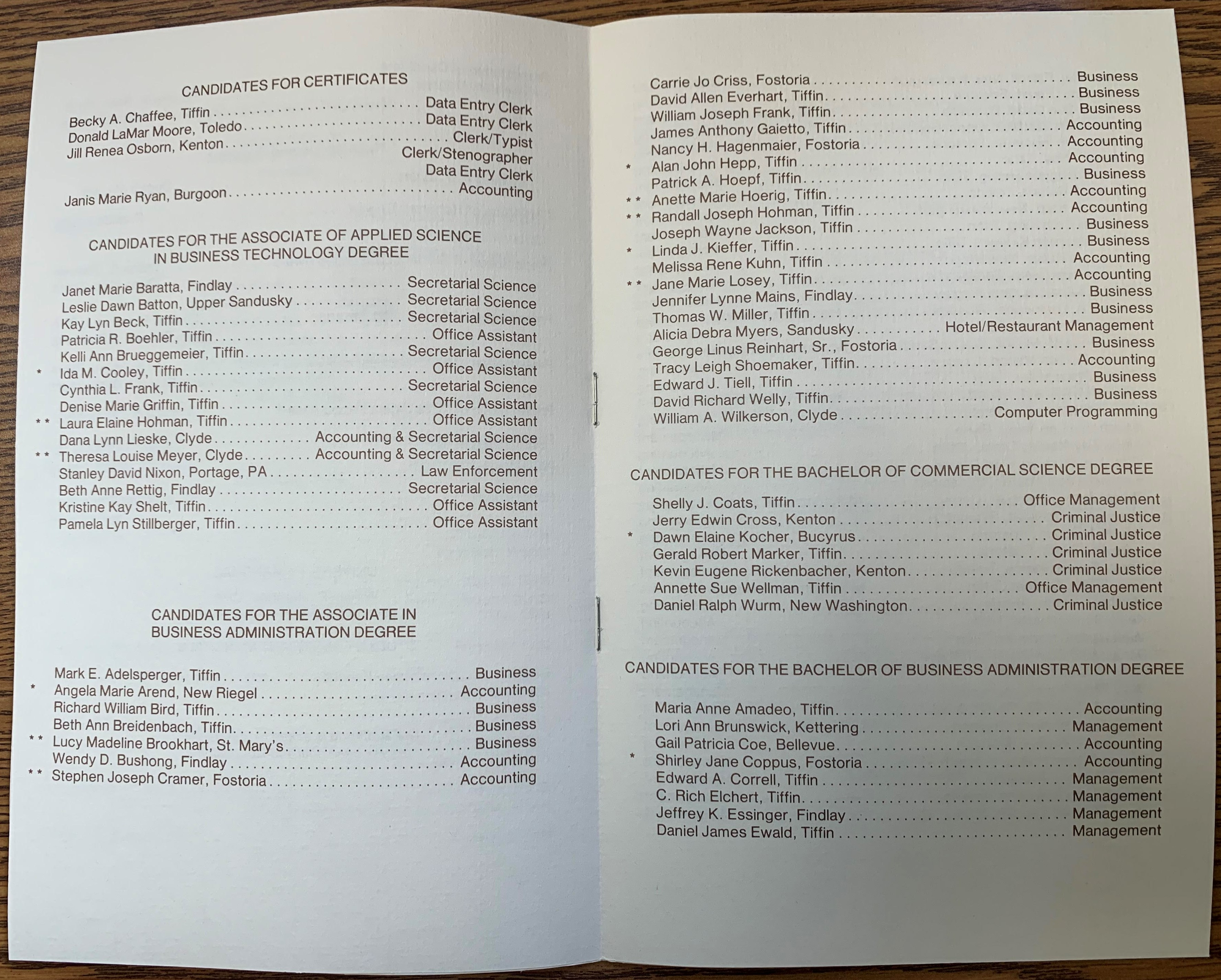 commencement program candidates for certificates