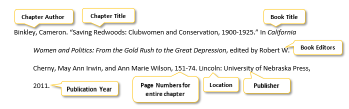 Binkley comma Cameron period quotation mark Saving Redwoods colon Clubwomen and Conservation comma 1900 hyphen 1925 period quotation mark In California Women and Politics colon From the Gold Rush to the Great Depression comma edited by Robert W period  Cherny comma May Ann Irwin comma and Ann Marie Wilson comma 151 hyphen 74 period  Lincoln colon University of Nebraska Press comma 2011 period