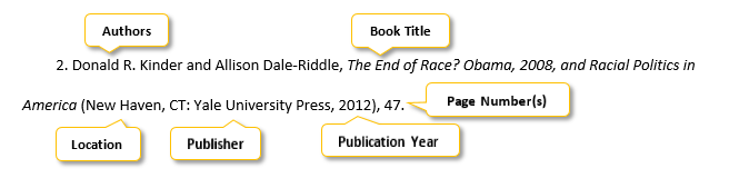 2 period Donald R period Kinder and Allison Dale-Riddle comma The End of Race question mark Obama comma 2008 comma and Racial Politics in America parenthesis New Haven comma CT colon Yale University Press comma 2012 parenthesis comma 47 period