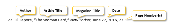 22 period Jill Lepore comma quotation mark The Woman Card comma quotation mark New Yorker comma June 27 comma 2016 comma 23 period