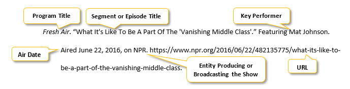 """Fresh Air period quotation mark What It's Like To Be A Part Of The 'Vanishing Middle Class' period quotation mark  Featuring Mat Johnson period Aired June 22 comma 2016 comma on NPR period <a href= """"https://www.npr.org/2016/06/22/482135775/what-its-like-to-be-a-part-of-the-vanishing-middle-class"""" <a/> period"""