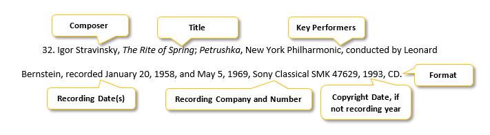 32 period Igor Stravinsky comma The Rite of Spring semicolon Petrushka comma New York Philharmonic comma conducted by Leonard Bernstein comma recorded January 20 comma 1958 comma  and May 5 comma 1969 comma Sony Classical SMK 47629 comma 1993 comma CD period