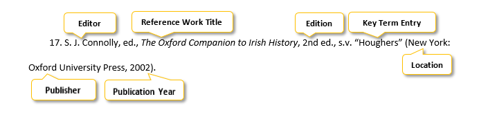 17 period S period J period Connolly comma ed period comma The Oxford Companion to Irish History comma 2nd ed period comma s period v period quotation mark Houghers quotation mark parenthesis New York colon Oxford University Press comma 2002 parenthesis period