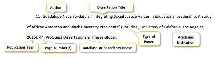 15 period Guadalupe Navarro-Garcia comma quotation mark Integrating Social Justice Values in Educational Leadership colon A Study of African American and Black University Presidents quotation mark parenthesis PhD diss period comma University of California comma Los Angeles comma 2016 parenthesis comma 44 comma ProQuest Dissertations ampersand Theses Global period