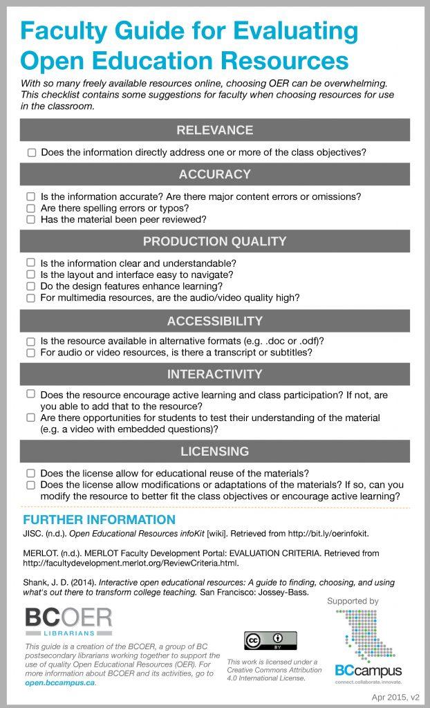 Image of BCCampus OER Evaluation form