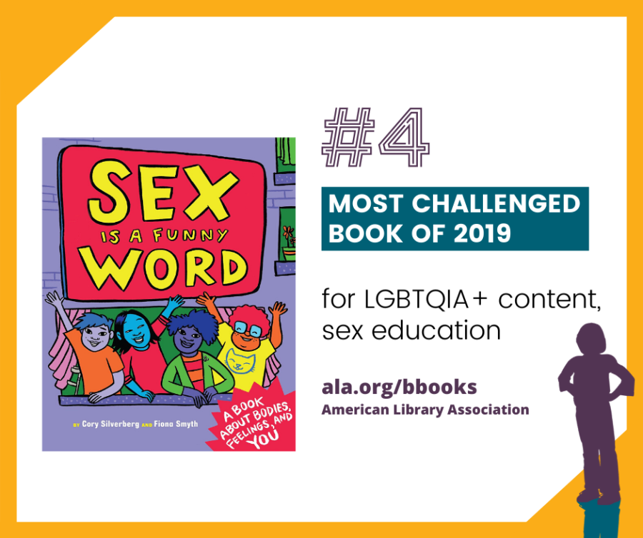 """#4 Sex is a Funny Word by Cory Silverberg, illustrated by Fiona Smyth Challenged, banned, and relocated for LGBTQIA+ content; for discussing gender identity and sex education; and for concerns that the title and illustrations were """"inappropriate."""""""