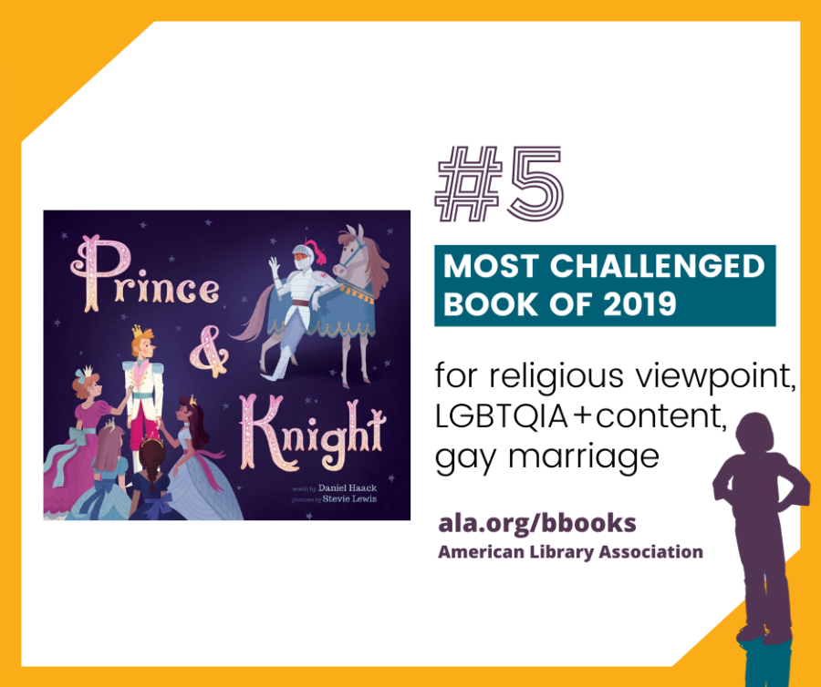 """#5 Prince & Knight by Daniel Haack, illustrated by Stevie Lewis Challenged and restricted for featuring a gay marriage and LGBTQIA+ content; for being """"a deliberate attempt to indoctrinate young children"""" with the potential to cause confusion, curiosity, and gender dysphoria; and for conflicting with a religious viewpoint."""
