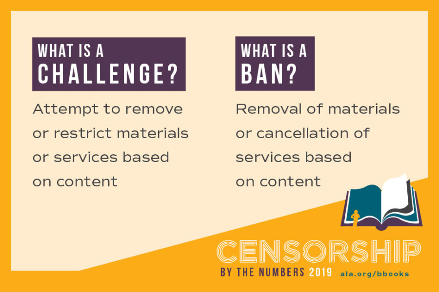 What is a challenge? Attempt to remove or restrict materials or services based on content. What is a ban? Removal of materials or cancellation of services based on content.