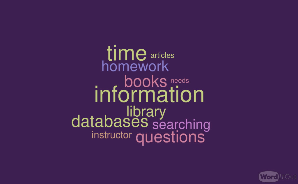 Information word cloud image