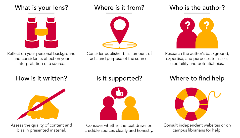 Santa Clara State fact-checking guide. What is your lens? Where is it from? Who is the author? How is it written? Is it supported? Where to find help
