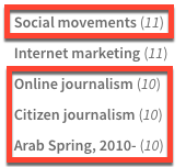 "List of subjects with ""social movements"", ""online journalism"", ""citizen journalism"" and ""Arab Spring, 2010-"" highlighted"