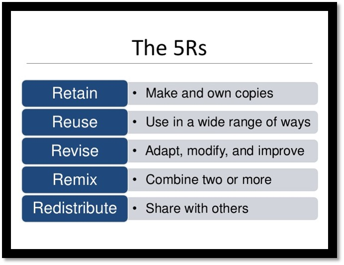 The 5 Rs are Retain, Reuse, Revise, Remix and Redistribute