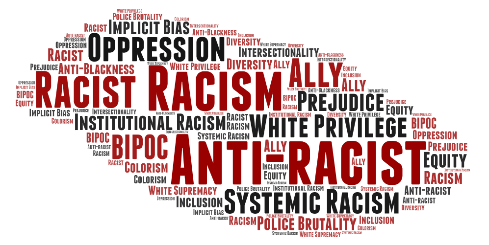 Word Cloud containing anti-racism search terms, including: white privilege, systemic racism, and police brutality.