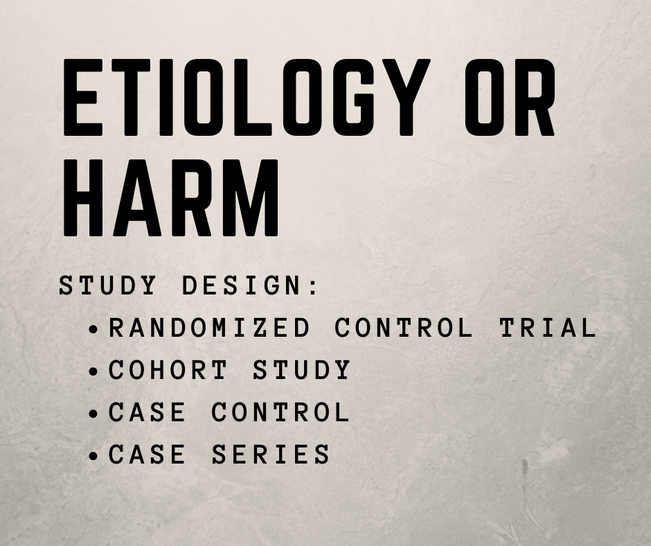 Etiology or harm=Study design: Randomized control trial cohort study case control case series