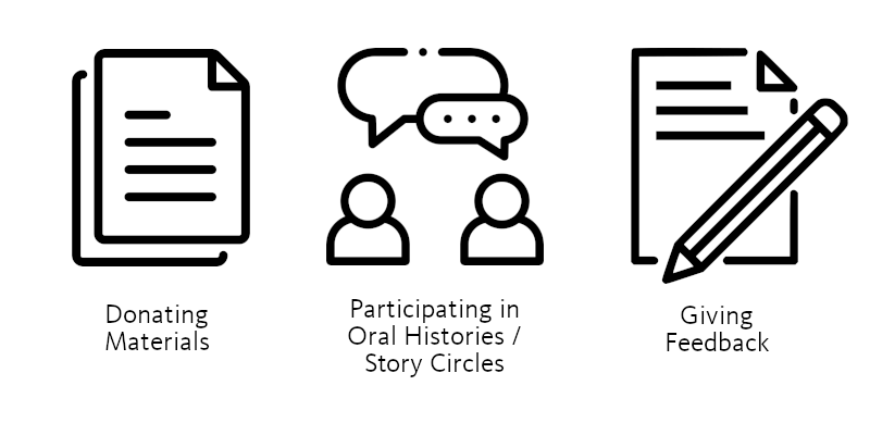 Three simple icons, one of a stack of papers, one of two people talking with speech bubbles over them, and one of a paper with a pencil sitting on it. Below each image is text reading Donating Materials, Participating in Oral Histories and Story Circles, and Giving Feedback.