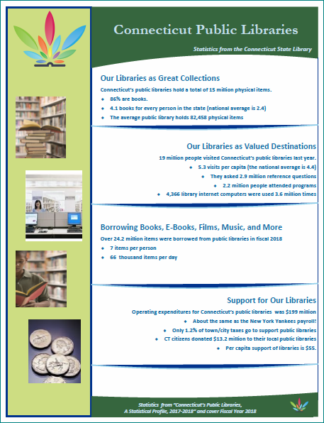 Connecticut Public Libraries Flyer