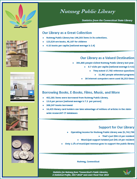 Nutmeg Public Library Flyer