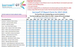 borrowIT CT Report Form