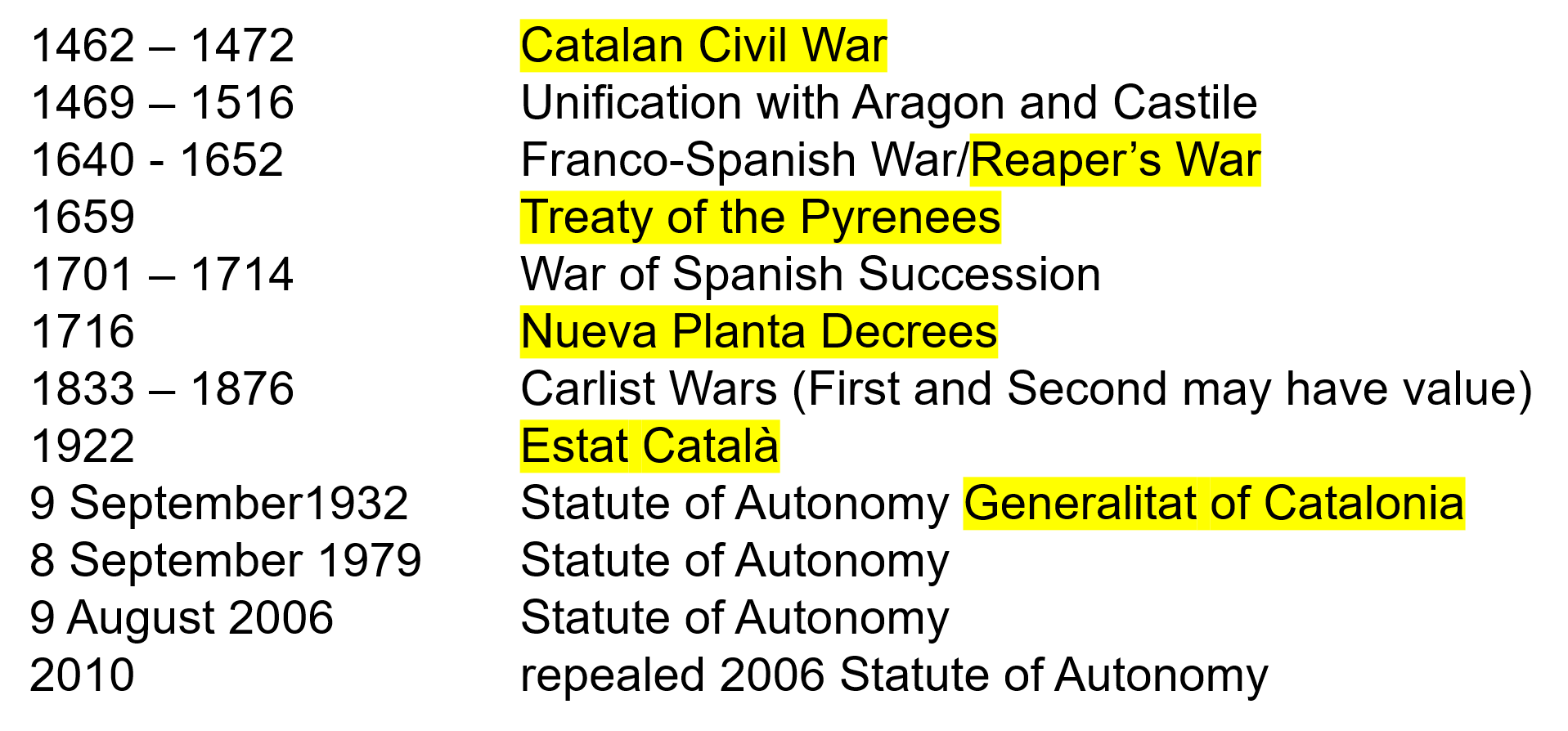 list of potential keywords for Catalan paper