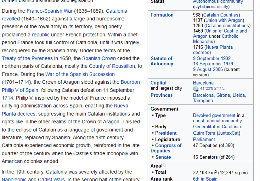 Chronology from Catalan page