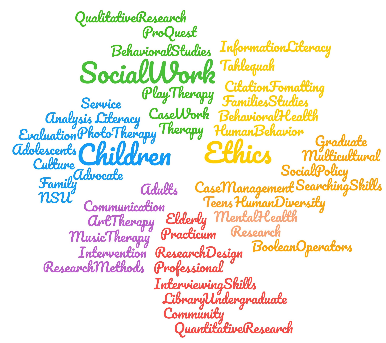 Social Work Word Cloud