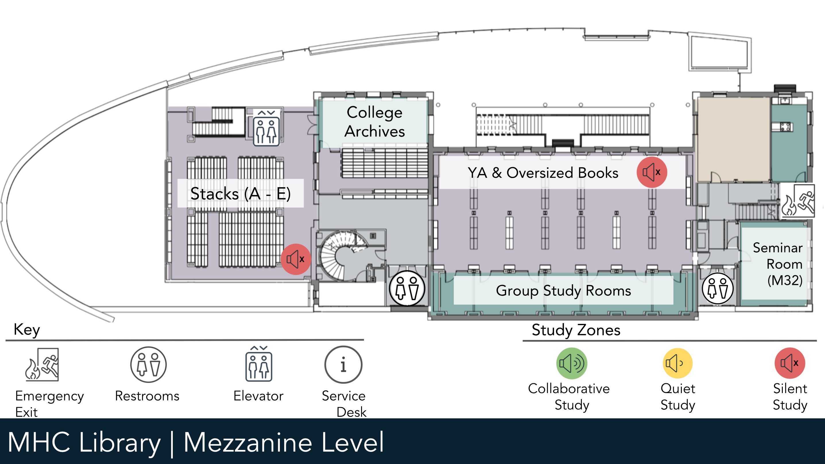 Mezzanine Level