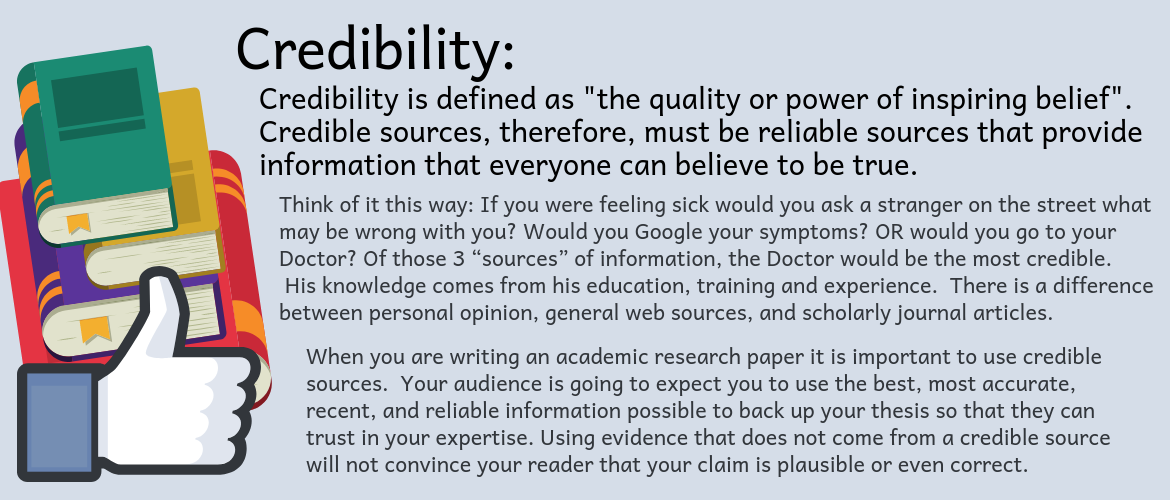 "Credibility is defined as ""the quality or power of inspiring belief"".  Credible sources, therefore, must be reliable sources that provide information that everyone can believe to be true.  Think of it this way: If you were feeling sick would you ask a stranger on the street what may be wrong with you? Would you Google your symptoms? OR would you go to your Doctor? Of those 3 ""sources"" of information, the Doctor would be the most credible.  His knowledge comes from his education, training and experience.  There is a difference between personal opinion, general web sources, and scholarly journal articles.  When you are writing an academic research paper it is important to use credible sources.  Your audience is going to expect you to use the best, most accurate, recent, and reliable information possible to back up your thesis so that they can trust in your expertise. Using evidence that does not come from a credible source will not convince your reader that your claim is plausible or even correct."