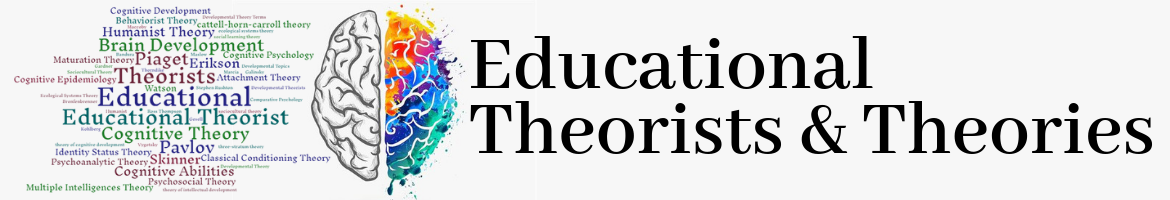Educational theorists and theories button