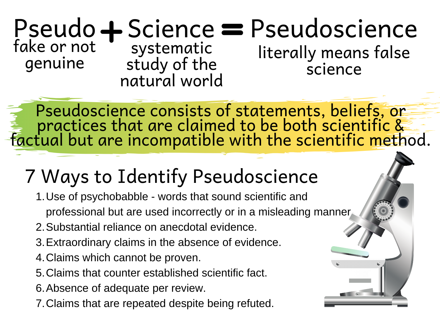 Use of psychobabble - words that sound scientific and professional but are used incorrectly or in a misleading manner. Substantial reliance on anecdotal evidence. Extraordinary claims in the absence of evidence. Claims which cannot be proven. Claims that counter established scientific fact. Absence of adequate per review. Claims that are repeated despite being refuted.