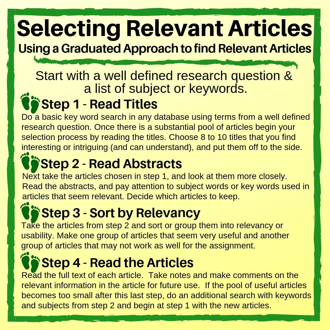 Selecting Relevant Articles using a graduated approach to finding articles infographic based on video in next box