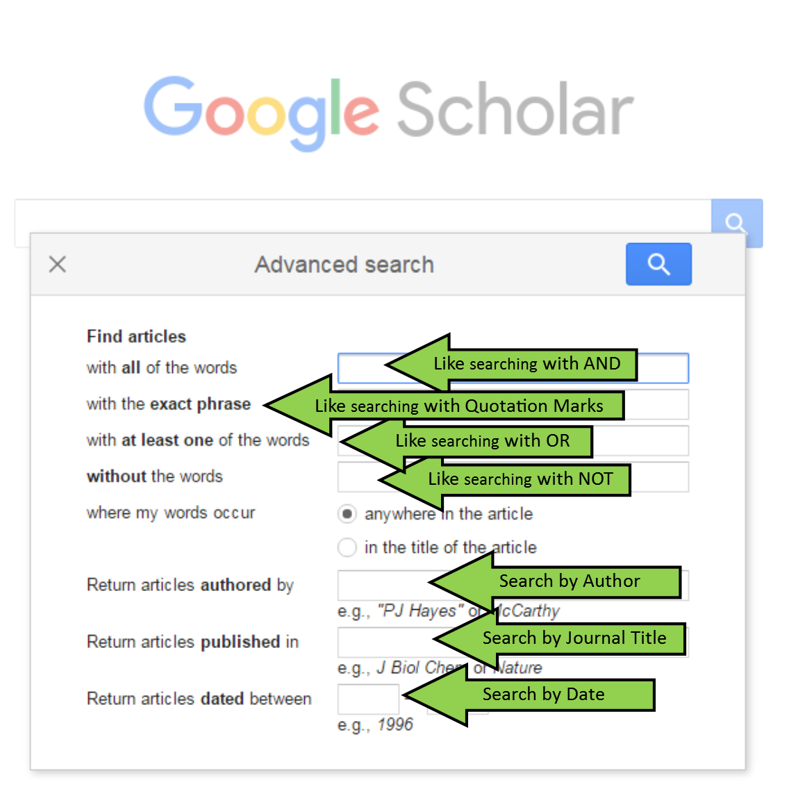 Google Scholar advanced search screen capture