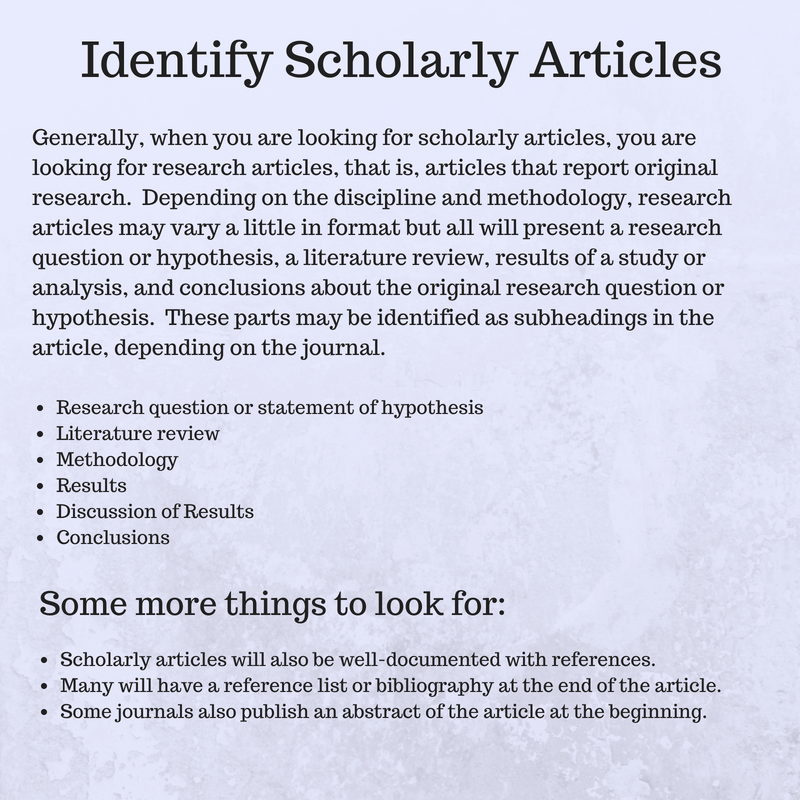 There are several types of scholarly articles and communications. Generally, when you are looking for scholarly articles, you are looking for research articles, that is, articles that report original research. Depending on the discipline and methodology, research articles may vary a little in format but all will present a research question or hypothesis, a literature review, results of a study or analysis, and conclusions about the original research question or hypothesis. These parts may be identified as subheadings in the article, depending on the journal.  Research question or statement of hypothesis Literature review Methodology Results Discussion of Results Conclusions Scholarly articles will also be well-documented with references. Many will have a reference list or bibliography at the end of the article. Some journals also publish an abstract of the article at the beginning.