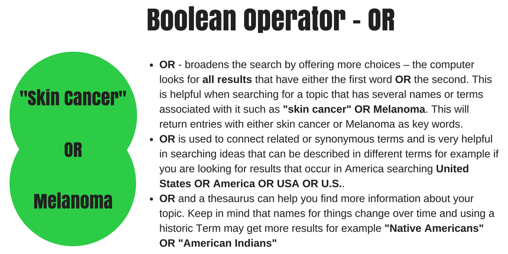 "OR - broadens the search by offering more choices – the computer looks for all results that have either the first word OR the second. This is helpful when searching for a topic that has several names or terms associated with it such as ""skin cancer"" OR Melanoma. This will return entries with either skin cancer or Melanoma as key words. OR is used to connect related or synonymous terms and is very helpful in searching ideas that can be described in different terms for example if you are looking for results that occur in America searching United States OR America OR USA OR U.S..   OR and a thesaurus can help you find more information about your topic. Keep in mind that names for things change over time and using a historic Term may get more results for example ""Native Americans"" OR ""American Indians"""