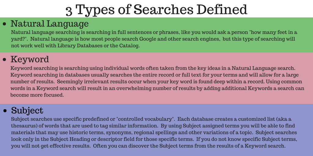 3 Types of Searches Defined - see PDF below for transcript